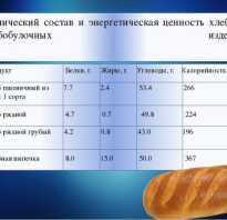 Хлеб ржано пшеничный калорийность на 100 грамм