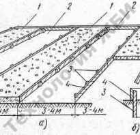 Устройство подстилающего слоя из бетона